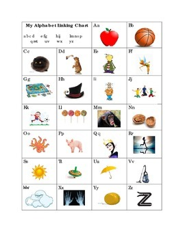 Alphabet Linking Chart with Short Vowels