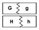 Alphabet Match Up Puzzles