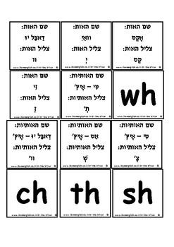 Alphabet Memory-Hebrew Translations