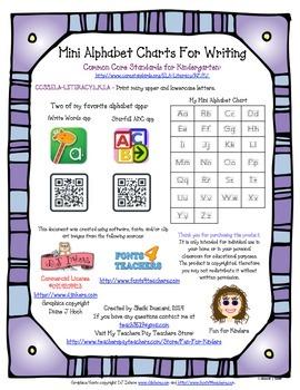 Alphabet Mini Charts (Handwriting/Letter Formation)