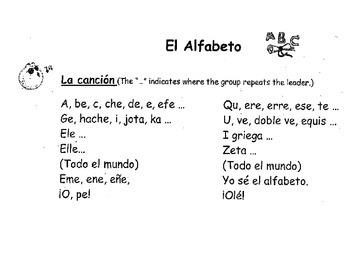 Alphabet Notes PowerPoint