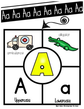 Alphabet & Number Posters