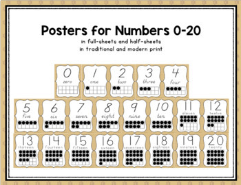 Alphabet, Numbers, Colors & Shapes Posters (Pet-Themed Classroom Decor)