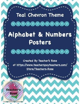 Alphabet & Numbers Posters