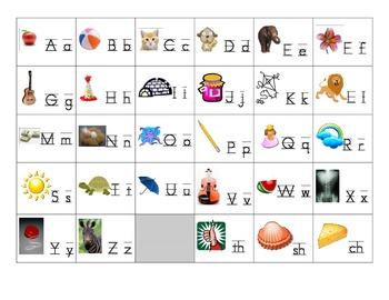 Alphabet Phonics Chart
