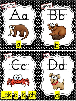 Alphabet Phonics Posters {Black Dot Theme}