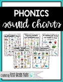Alphabet & Phonics Sound Charts (First Grade Phonics)