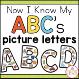 Alphabet Wall Cards Picture Letter Posters {Now I Know My