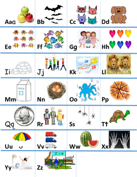 Alphabet, Pictures, Beginning Sounds, Extensions, Transitions