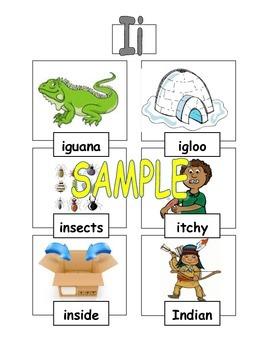 Alphabet Pictures Posters