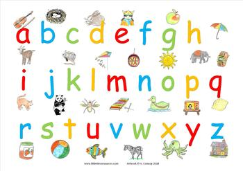 Alphabet Place Mat