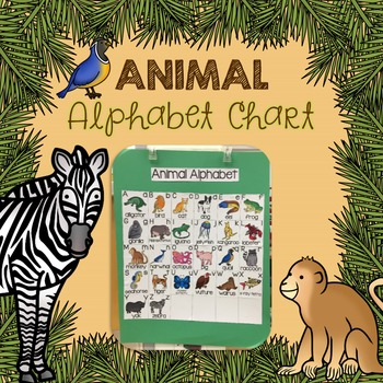 Alphabet Poster - Animals