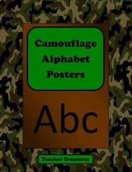 Alphabet Poster - Camouflage