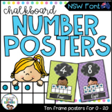 NSW Foundation Font: Number Posters