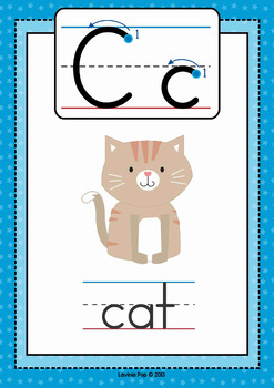 Alphabet Posters with Correct Formation and CVC Words