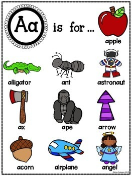 Alphabet Posters and Word Banks