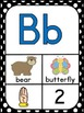 Alphabet Posters A-to-Z ~ Black and White Polka Dot
