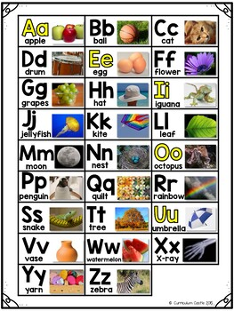 Alphabet Posters {Black & Rainbow Dots Theme}