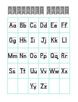 Alphabet: Posters, Chart, & Card Set