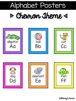 Alphabet Posters-Chevron Theme