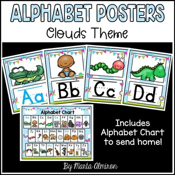 Alphabet Posters {Clouds Background}