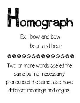 Alphabet Posters - ELA Edition