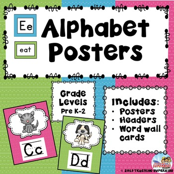 Alphabet Posters Lime, Blue and Pink