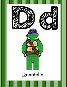Alphabet Posters: Building Block Theme