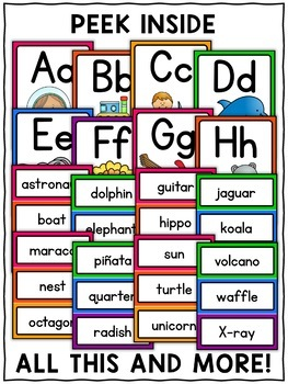 Phonics Posters - Alphabet Letters and Sounds