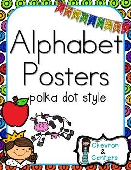 Alphabet Posters-Polka dot style