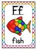 Alphabet Posters -Rainbow