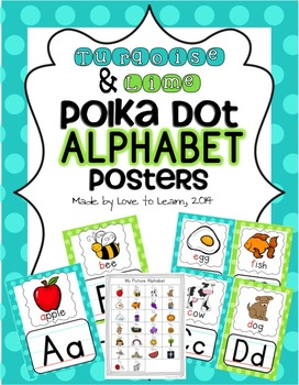Alphabet Posters - Turquoise & Lime Polka Dot