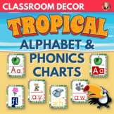 Alphabet Posters and Phonics Charts in Tropical Theme