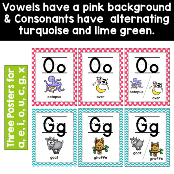 Alphabet Posters in Pink, Turquoise and Lime Green (3 options)