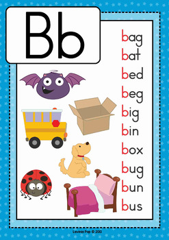 Alphabet Posters with CVC Words by Lavinia Pop | TpT