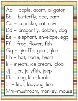 Alphabet Posters with Pictures and Word List