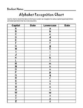 Alphabet Recognition Chart