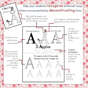 Alphabet Recognition and ABC or Letter Deconstruction with Extension Activities