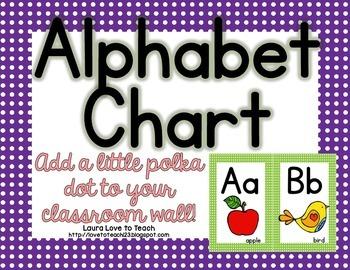 Alphabet Set 3