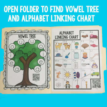 Alphabet & Short Vowel Sounds Linking Chart