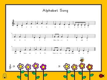 Alphabet Song / ABC Song - Interactive PowerPoint Slide Show  & Sheet Music