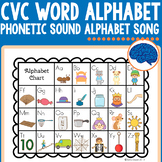 Alphabet Sounds Song MP3 & Chart in 3 fonts   Montessori Inspired