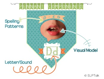 Speech Sound Banner - Neutral Room Decor