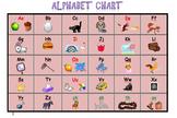 Alphabet & Sound Chart