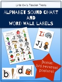 Alphabet Sound Chart and Matching Word Wall Labels