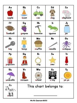 FREE Alphabet Sound Charts by Mrs N
