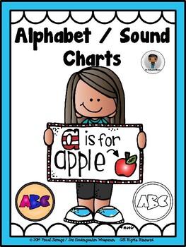 Phonics - Alphabet / Sound Charts