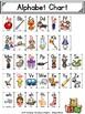 Alphabet / Sound Charts