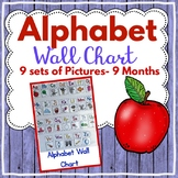 Pre-K-Kindergarten-1st grade- Special Ed.-Alphabet Wall Chart