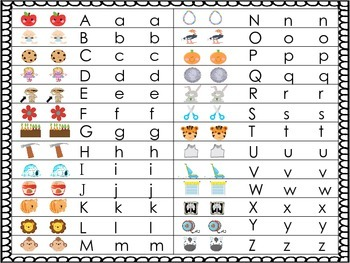 Alphabet Sound Song Chart
